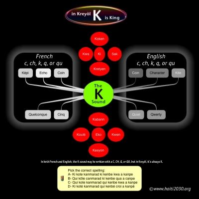 letter-k2