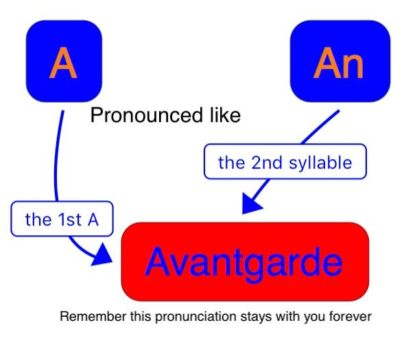 _phonetic1